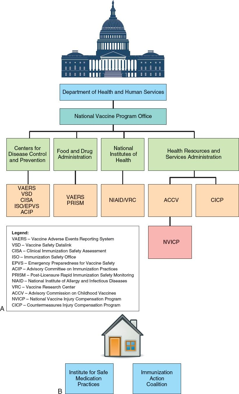 Vaccine_Institutions.jpeg